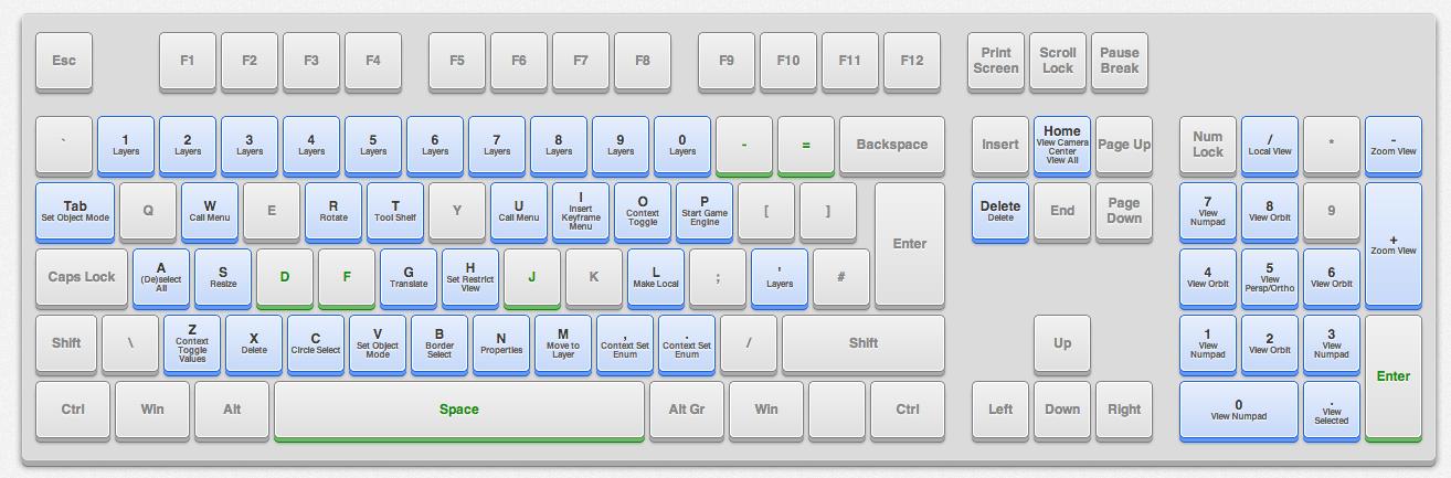 Blender 2 66a Keyboard Shortcuts - BlenderNation