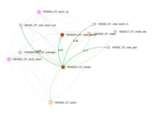 chart_example_markov_1
