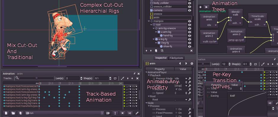 open source template engine - godot game engine goes open source blendernation