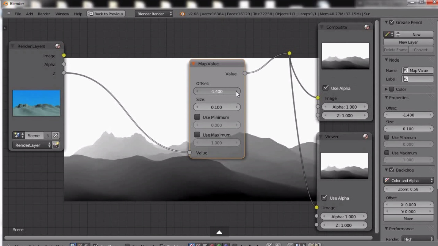 Nodes Compositing: why is the Z Depth output a white image