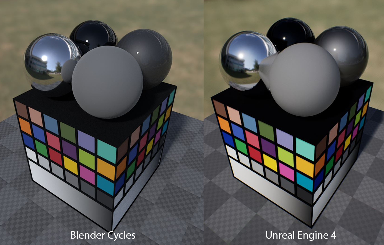 Maintaining Visual Consistency Between Blender Cycles & Unreal