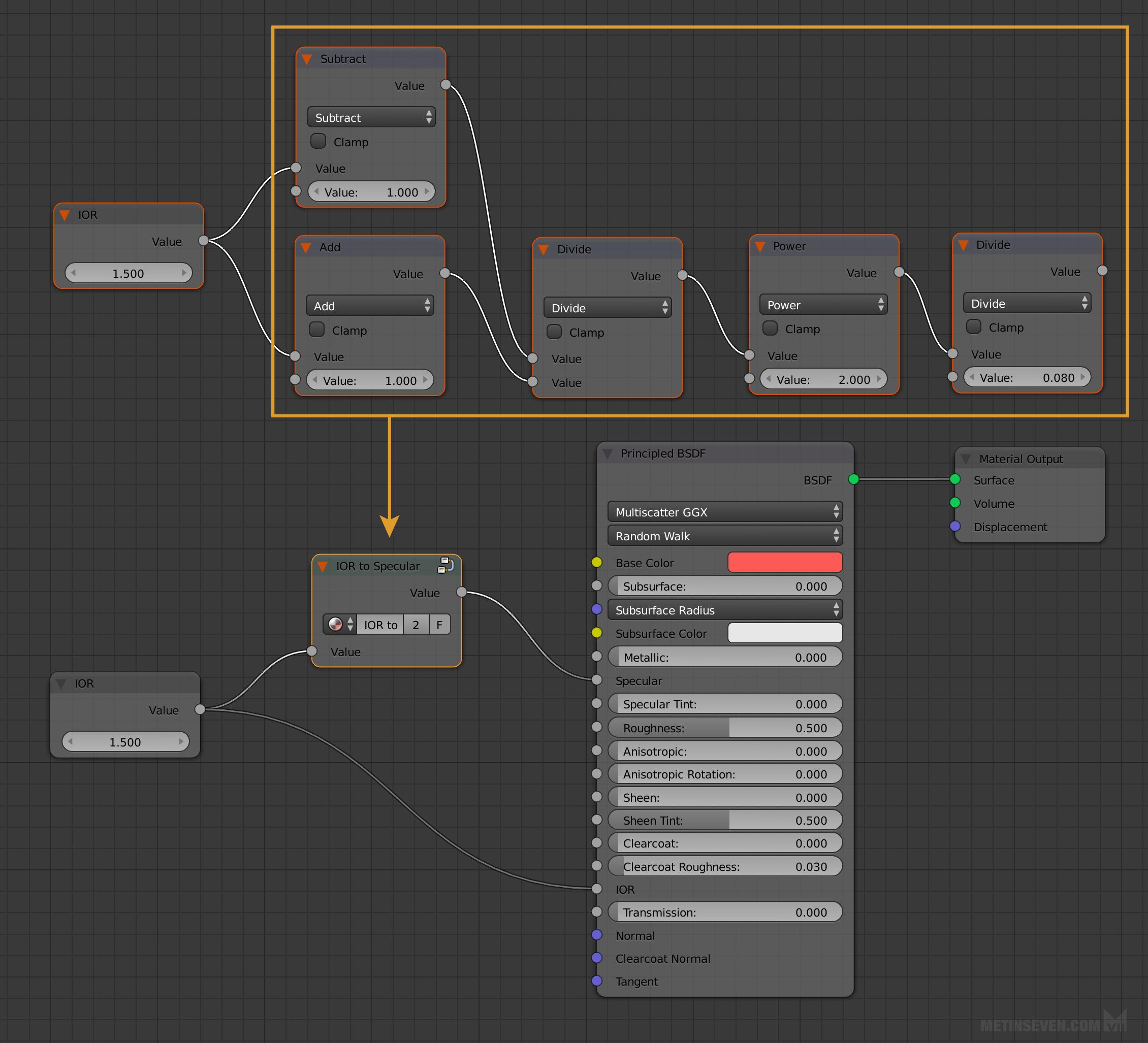 Blender 3D tip — Realistic Specular value in Principled