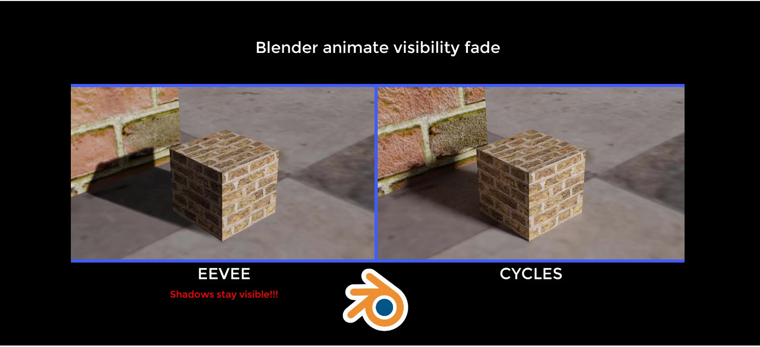 Blender Tip: Animate Object Visibility Fade Tutorial (With